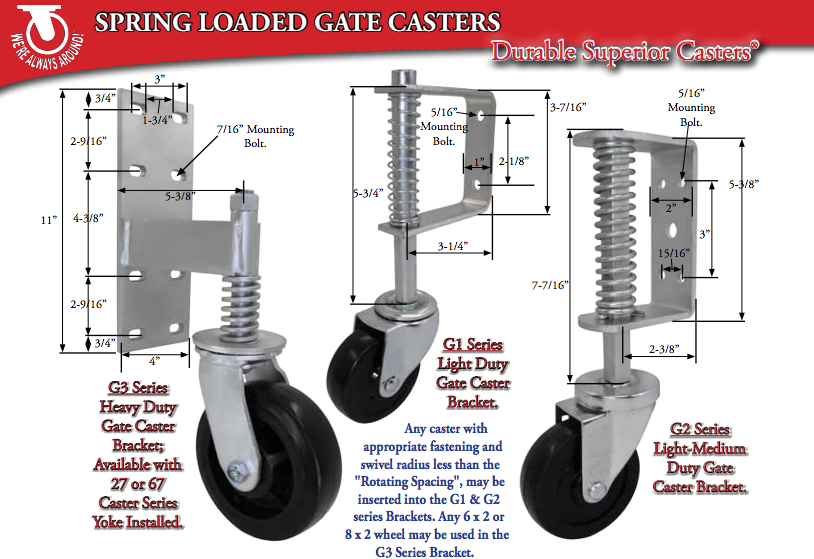 Spring Loaded Gate Casters